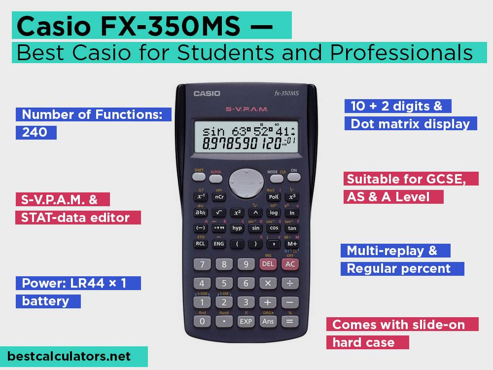 Casio FX-350MS Review, Pros and Cons. Check our Best Casio Calculator for Students and Professionals 2018