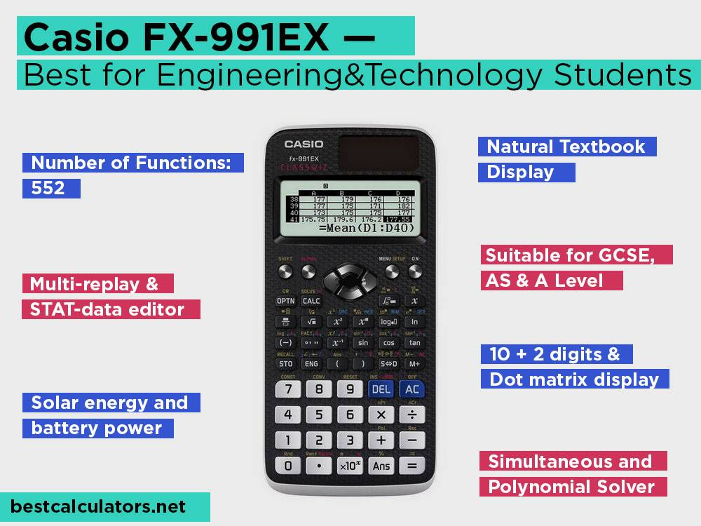 Casio FX-991EX Review, Pros and Cons. Check our Best Casio Calculator for Engineering and Technology Students 2018