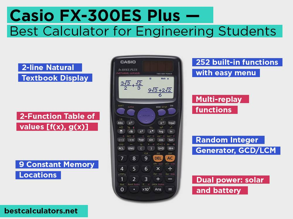 Casio FX-300ES Plus Review, Pros and Cons. Check our Best Engineering Calculator for Engineering Students 2018