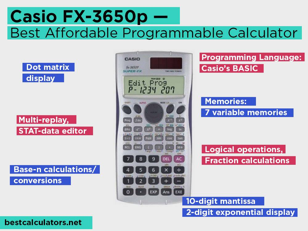 Casio FX-3650p Review, Pros and Cons.
