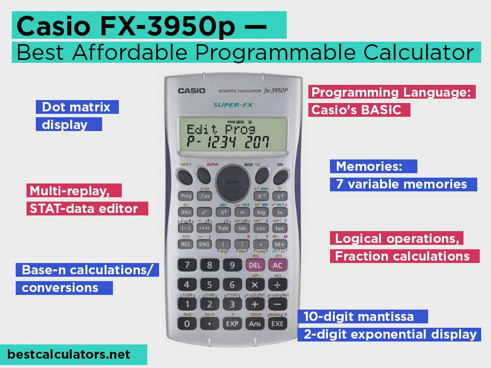 Casio FX-3950p Review, Pros and Cons. Check our Best Affordable Programmable Calculator 2018