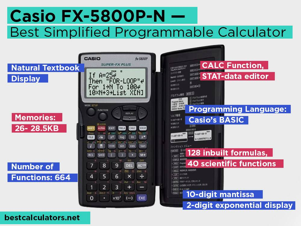 Casio FX-5800P-N Review, Pros and Cons. Check our Best Simplified Programmable Calculator 2018