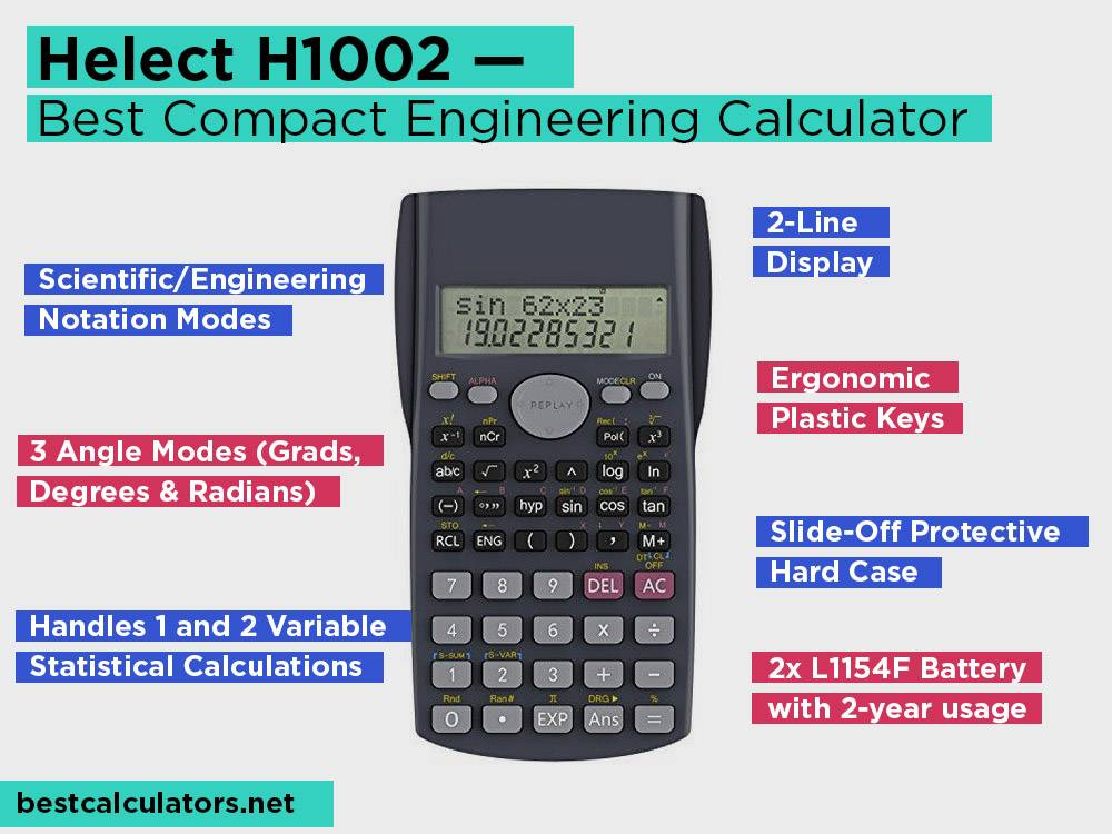 Helect H1002 Review, Pros and Cons. Check our Best Compact Engineering Calculator 2018