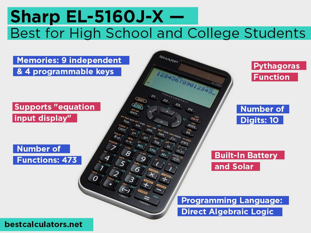 Sharp EL-5160J-X Review, Pros and Cons. Check our Best Programmable Calculator for High School and College Students 2018
