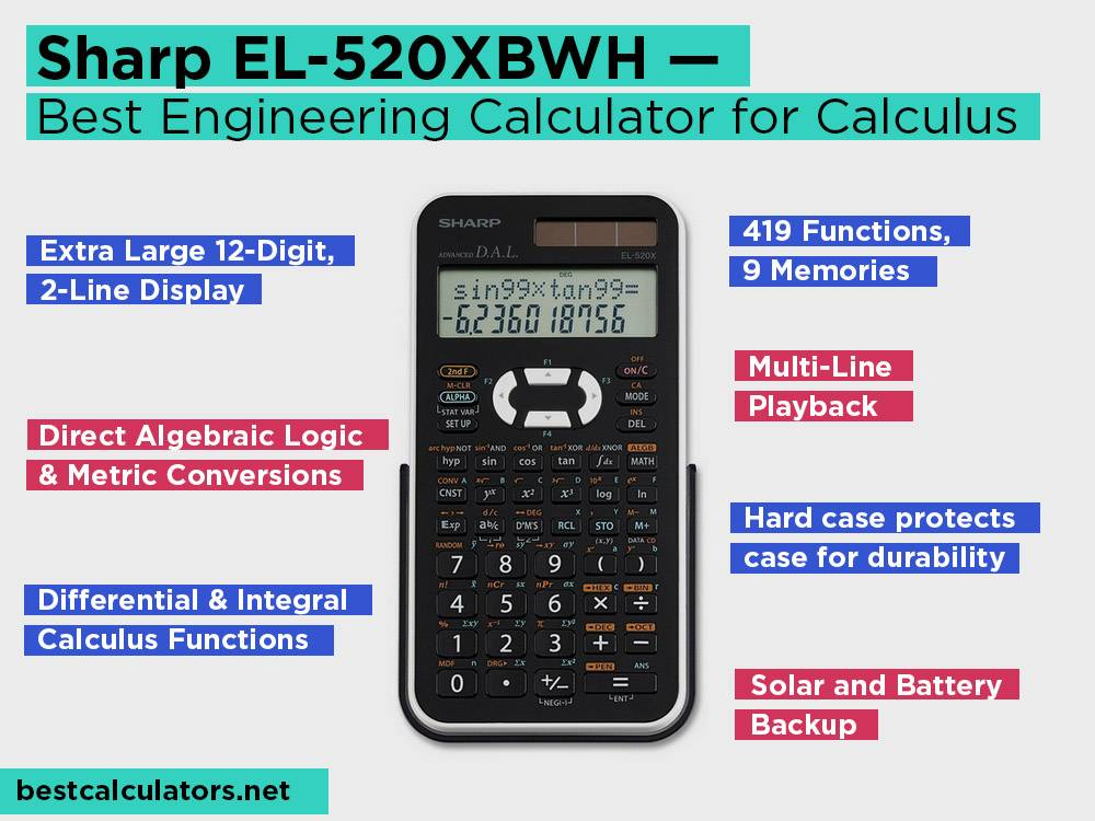 Sharp EL-520XBWH Review, Pros and Cons. Check our Best Engineering Calculator for Calculus 2018