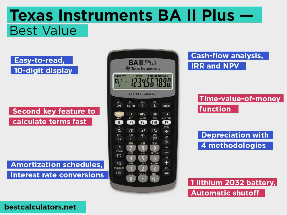Texs Instruments BA II Plus Review, Pros and Cons.