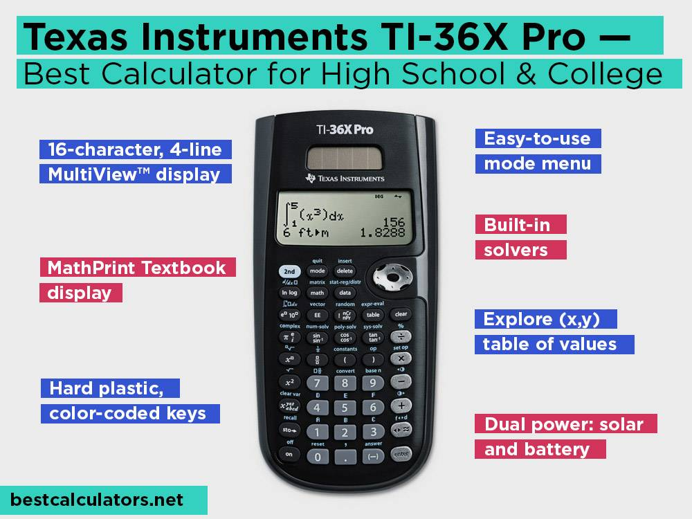 Texas Instruments TI-36X Pro Review, Pros and Cons. Check our Best Engineering Calculator for High School and College 2018