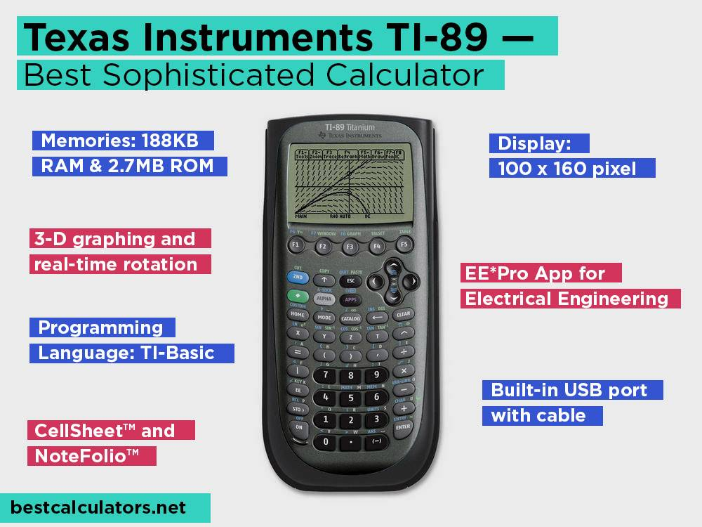 Texas Instruments TI-89 Review, Pros and Cons. Check our Best Sophisticated Programmable Calculator 2018