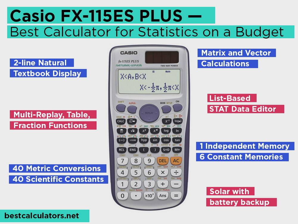 Casio FX-115ES PLUS Review, Pros and Cons. Check our Best Calculator for Statistics on a Budget 2018