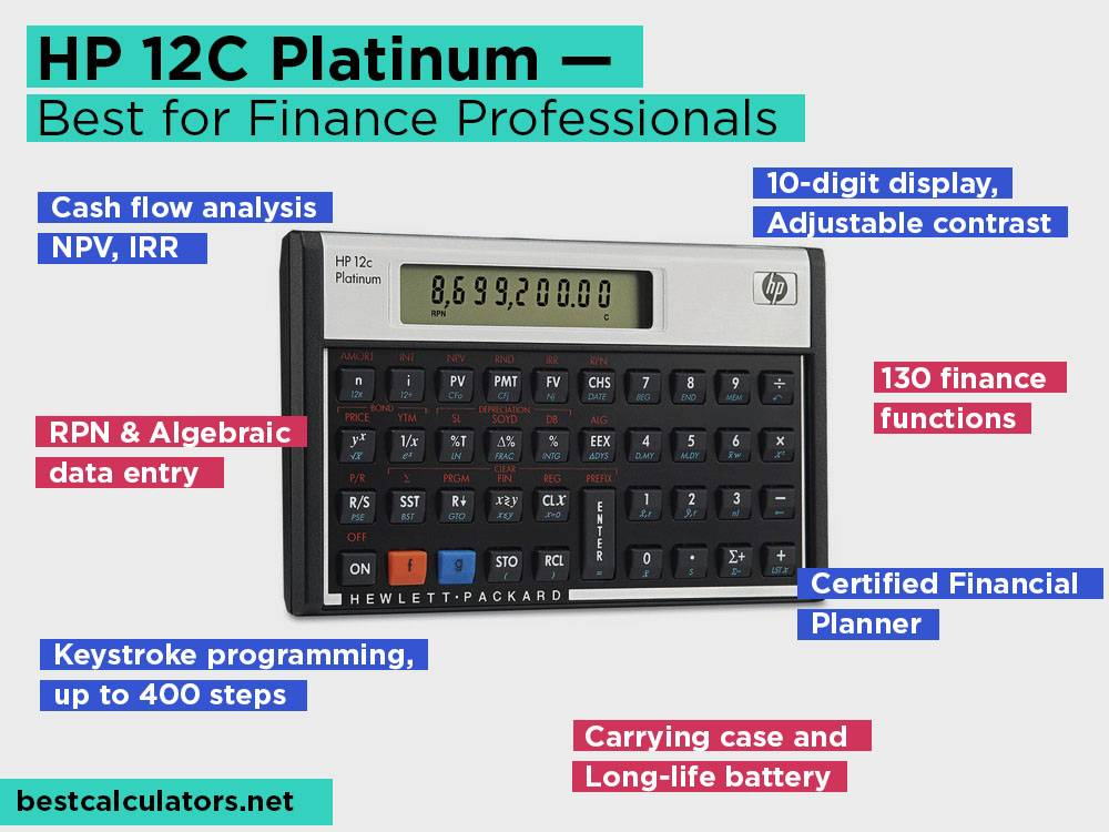 HP 12C Platinum Review, Pros and Cons. Check our Best for Finance Professionals 2018