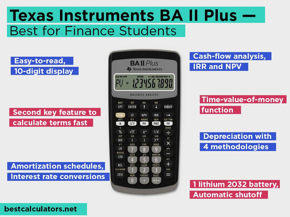 Texas Instruments BA II Plus Review, Pros and Cons. Check our Best for Finance Students 2018