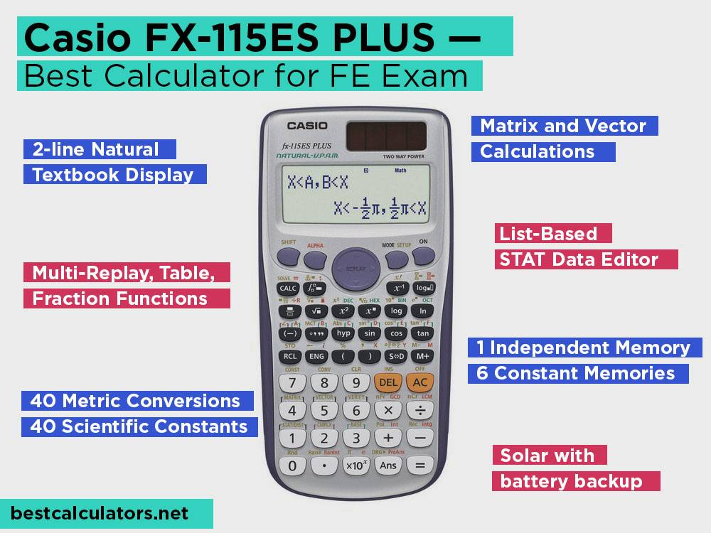 Casio FX-115ES PLUS Review, Pros and Cons. Check our Best Calculator for Fundamentals of Engineering (FE) Exam 2018