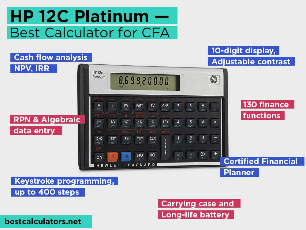 HP 12 C Platinum Review, Pros and Cons. Check our Best Calculator for CFA 2018