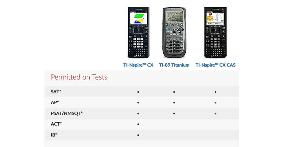 TI-Nspire and TI-89 permitted on Tests