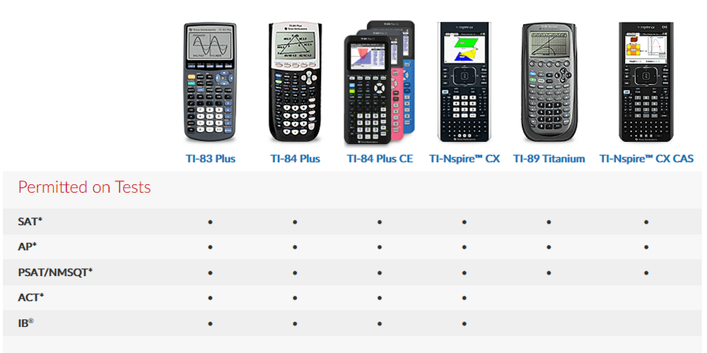 The Right TI Calculator for the Exam